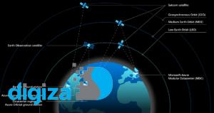 مایکروسافت به کمک صنایع فضایی میآید