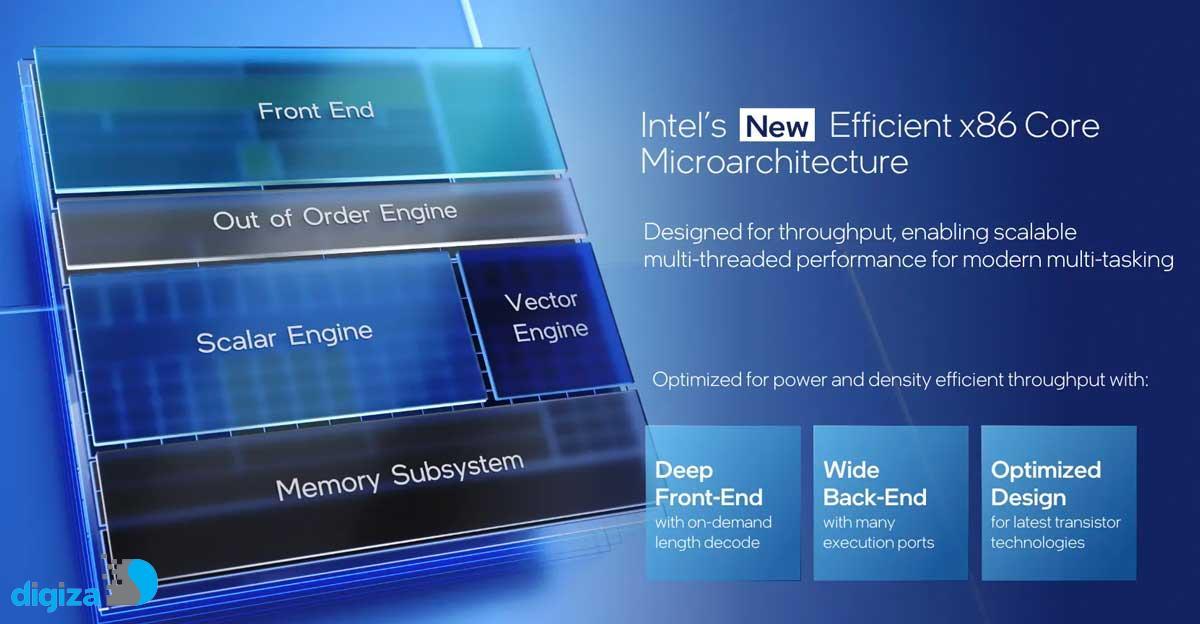 اینتل پیش نمایشی از جزئیات پردازندههای سری Alder Lake منتشر کرد
