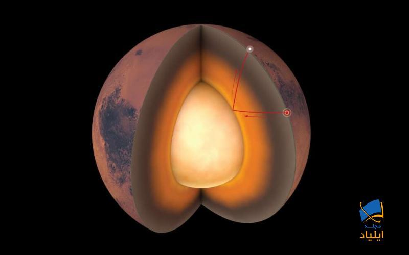 زلزلهها ماهیت مریخ را برملا کردند